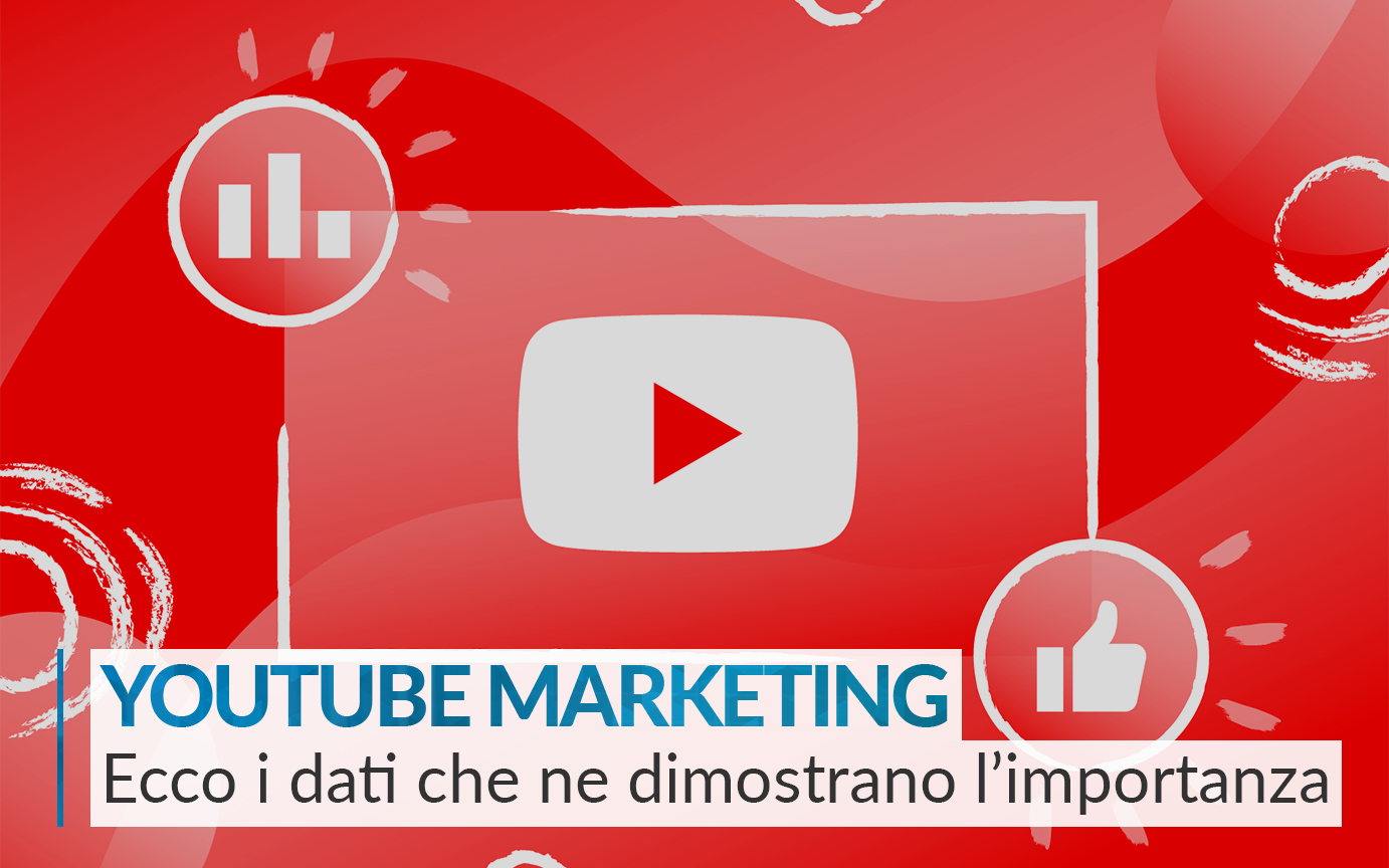 Perché lo Youtube Marketing è così importante? Ecco i Numeri
